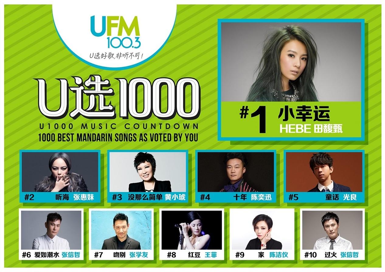 U1000 TOP 10